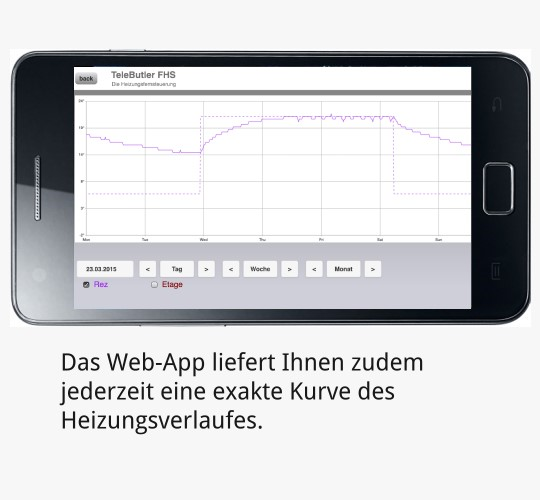 TeleButler Smartphone App - Heizkurve & Temperaturverlauf